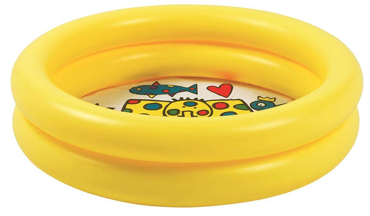 Kiddie pools  Babies and toddlers  Educatall